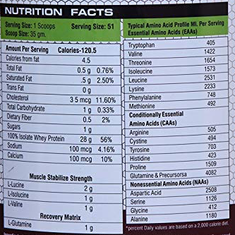 snt whey protein contents composition